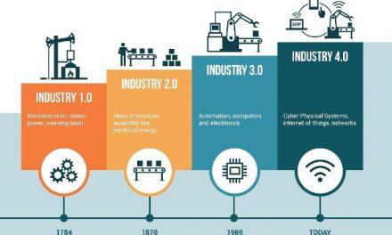 Generasi Zaman Now Dituntut Inovatif Hadapi Revolusi Industri  4.0