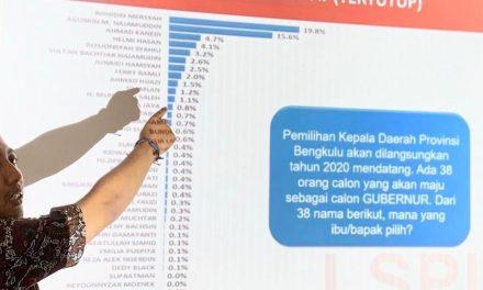 Agusrin Miliki Peluang Besar Dalam Pilkada Provinsi Bengkulu 2020.